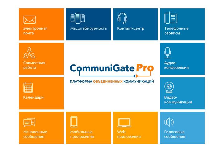MERLION и CommuniGate Systems подписали дистрибьюторское соглашение