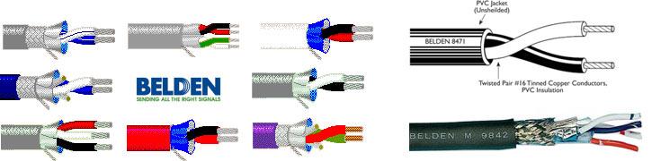 Интерфейсные кабели Belden