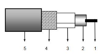 Коаксиальный кабель Belden RG-6 (75 Ом)