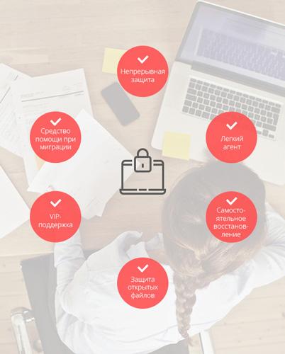 Veritas™ Desktop and Laptop Option для защиты удаленных рабочих мест