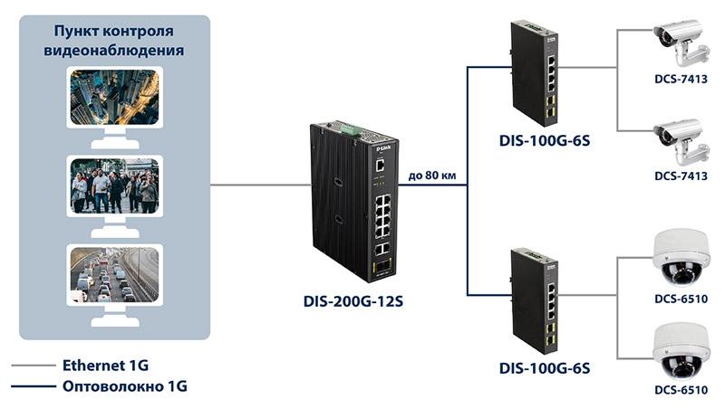 D-Link DIS-100G-6S